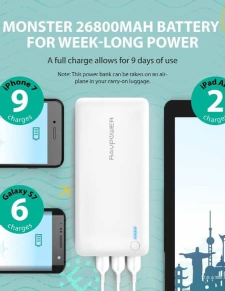 RAVPower Power Bank Portable Charger 26800mAh